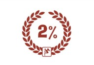 2-percenta